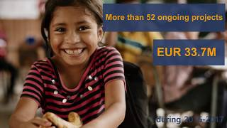 Download FAO + Belgium: Inclusive approaches to end hunger and promote prosperity Video