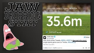 Download Germany vs. Brazil Sets Record for MOST Tweeted Event in Sports History Video