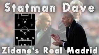 Download ZIDANE'S 4-3-3 AT REAL MADRID | DAVE TALKS TACTICS Video