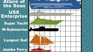 Download Ship Size Comparison Video