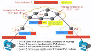 Download Spirent IPv4/IPv6 Transition Part 1 Video