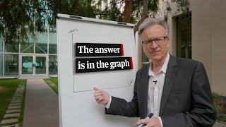 Download The answer is in the graph: unemployment and wages growth Video