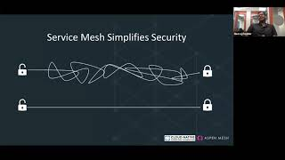 Download Simplifying Microservices Security With a Service Mesh Video