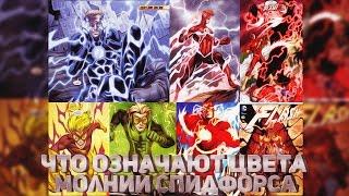 Download Что означают цвета молний Cпидстеров / Спидфорса? (Комиксы, Фильмы, Сериал ″The Flash″) Video