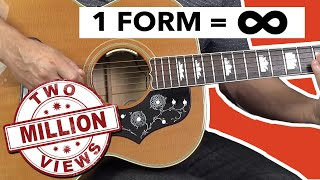 Download Know ONE Guitar Scale Form, Know Them ALL Video