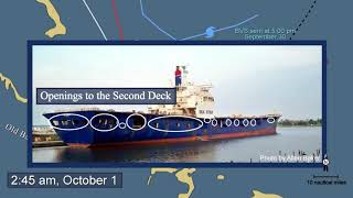 Download Sinking of US Cargo Vessel SS El Faro Video