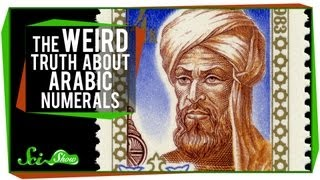 Download The Weird Truth About Arabic Numerals Video