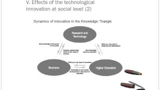 Download The Role of Technological Innovation in Sustainable Economic Development Video