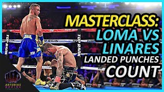 Download How Vasyl Lomachenko Outboxed Jorge Linares (Landed Punches Count) #NoMasChenko #LomaLinares Video