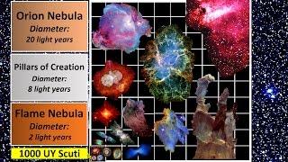Download Nebula Size Comparison Video