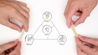 Download Business Model Innovation Video