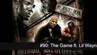Download Top 100 Music Hits of 2008 Hits: 100-76 Video