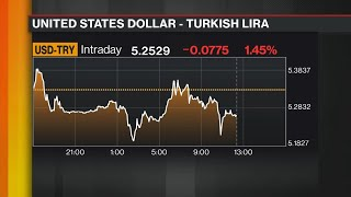 Download Why Turkey's Economy Will Struggle to Get Back on Track Video