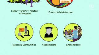 Download Bangladesh Forest Information System (BFIS) Video