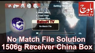 1506g china receiver software dscam 1 years And Iptv Youtube renew