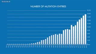 Download QIAGEN: Human Gene Mutation Database Video
