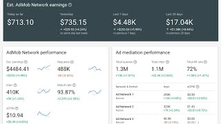 Download Admob Earning 100$ Pay Day Get Best Cpc Automatically Allow New Google Certified Ad Networks Video
