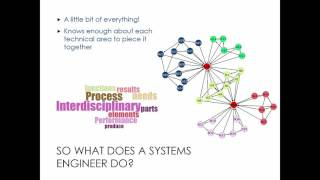 Download A Very Brief Introduction to Systems Engineering Video