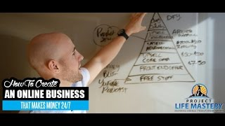 Download How To Create An Online Business That Makes Money 24/7 Video