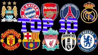 Download TOP 10: BEST PAID FOOTBALL CLUB'S by AVERAGE WEEKLY WAGE/SALARY Video