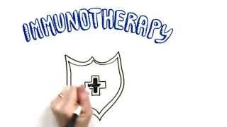 Download NSCLC Immunotherapy: A New Hope Video