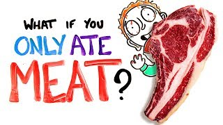 Download What If You Only Ate Meat? Video