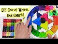 Download 30 Days of Art #1 Color Theory for Beginners - How to Make a Color Wheel and a Color Chart Video