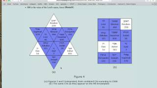 Download 12 Tribes of Israel=Star of David=Jesus Christ Gematria Video