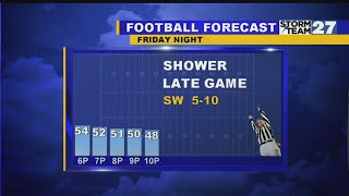 Download A look at your Friday Night Football Weather Video