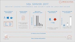 Download Microsoft SQL Server 2017 deep dive - BRK3142 Video