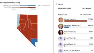 Download We need a 2nd electoral college at the county level: Nevada voters disenfranchised by illegal aliens Video