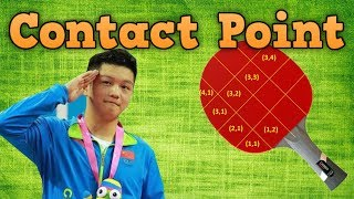 Download Contact Point for Serve & Forehand Loop in Table Tennis Video