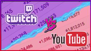 Download Youtube Vs Twitch: Which is Better? Video
