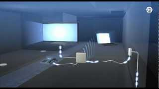 Download Fiber in the Home - FTTH solution Video