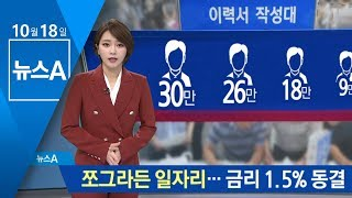 Download 한은, 올해 취업자수 18만→9만 명…쪼그라든 목표   뉴스A Video
