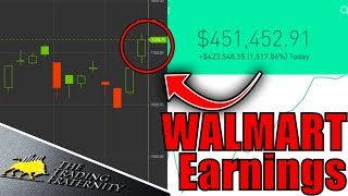 Download Day Trading Live, Stock Market News & Trading Options! – WalMart Earnings & Trade Talks Video