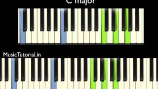Download Even if - Mercy Me - PIANO TUTORIAL Video