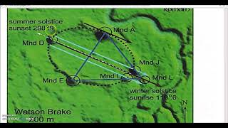 Download Watson Brake ~ Louisiana's 5,400 Year Old Mystery Site Video