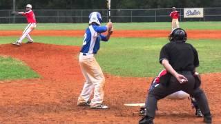 Download IBC Bullets Bash 2/6/11 Video