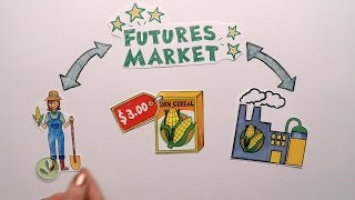 Download Futures Market Explained Video