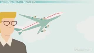 Download What is aeronautical engineering. Video