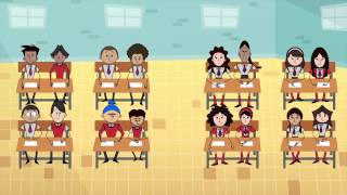 Download Education for Sustainable Development (ESD - WWF-India) Video