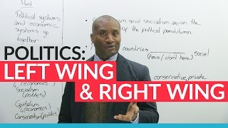 Download Talking About Politics: LEFT WING & RIGHT WING Video