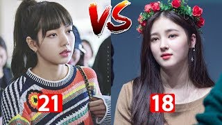 Download Blackpink Lisa Vs Momoland Nancy Childhood/Transformation From 1 To 21 Years Old Video