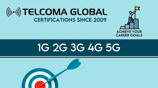 Download What is 1G, 2G, 3G, 4G, 5G of Cellular Mobile Communications - Wireless Telecommunications Video
