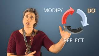 Download Experiential Learning Explained - Definition & Theory Video
