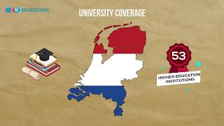 Download Study in the Netherlands | U-Multirank 2018 Video