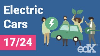 Download Introduction to Electric Cars - Video 16 - Electrification: A Sustainable disruption Video