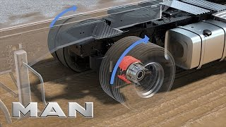 Download MAN - EBS offroad operation (English version) Video
