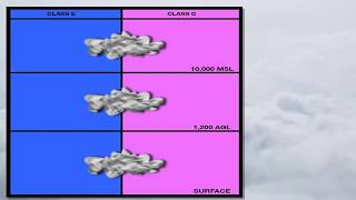 Download Airspace with All the IFR Test Questions on It Video